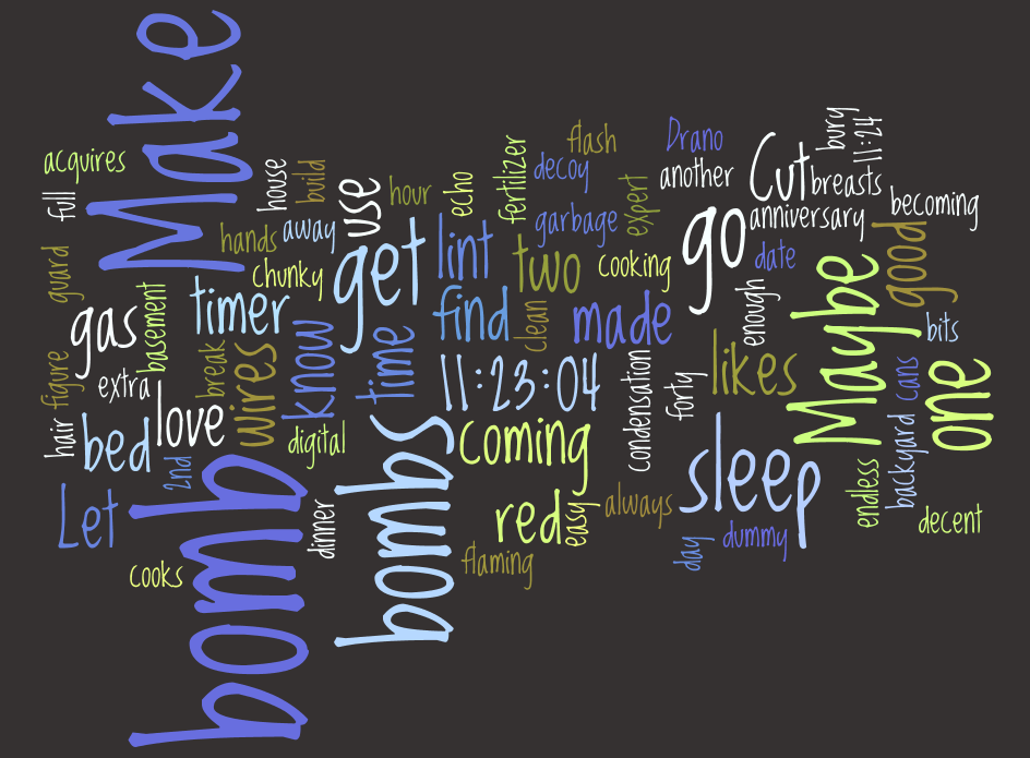 word collage fiction